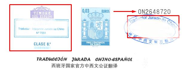 Traducción jurada de chino